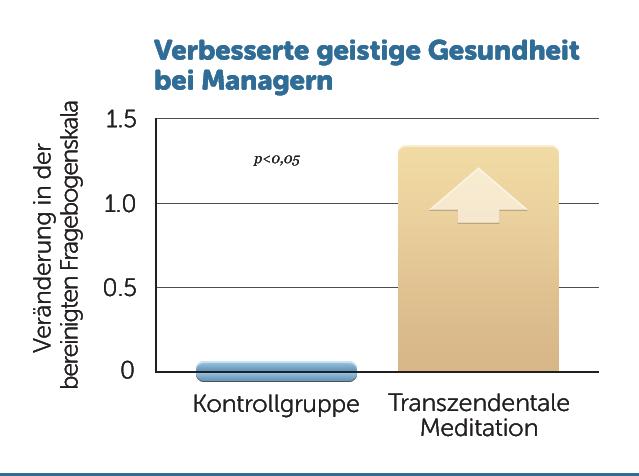 B27-Gestige-Gesundheit-Manager-v1