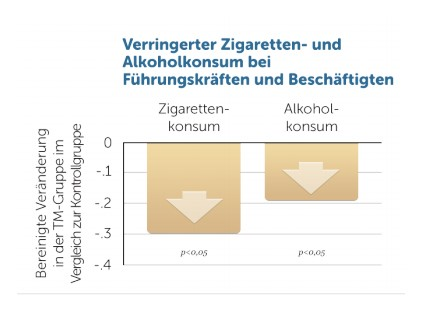 Alkoholabhängigkeit Erfahrungsberichte